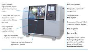 Machine de découpe jet d'eau Finepart