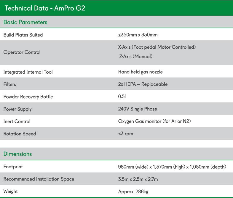 Technical Data - AmPro G2