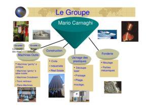 mario_carnaghi_presentation_societe
