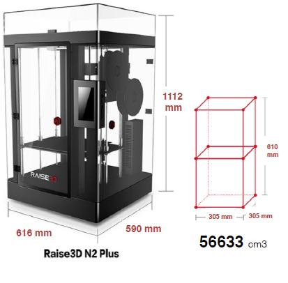 Raise 3D N2+