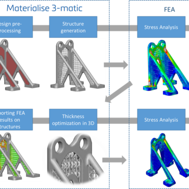 Materialise 3-matic