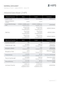 Z-HIPS_Material_Data_Sheet_eng