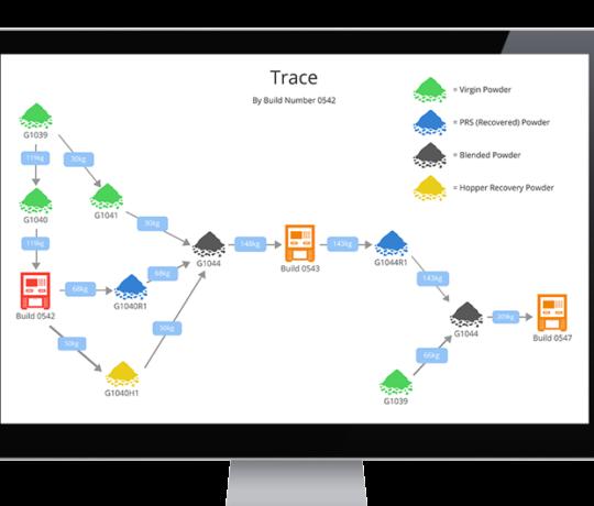 DNAam-Trace-Desktop (2)