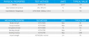 ULTEM9085 Material Technical Data