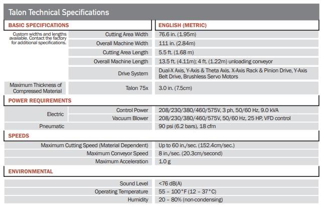 Talon 75x Technical Specifications